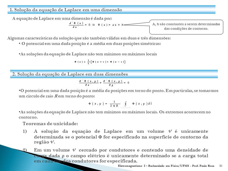 A, b são constantes a serem determinadas das condições de contorno.