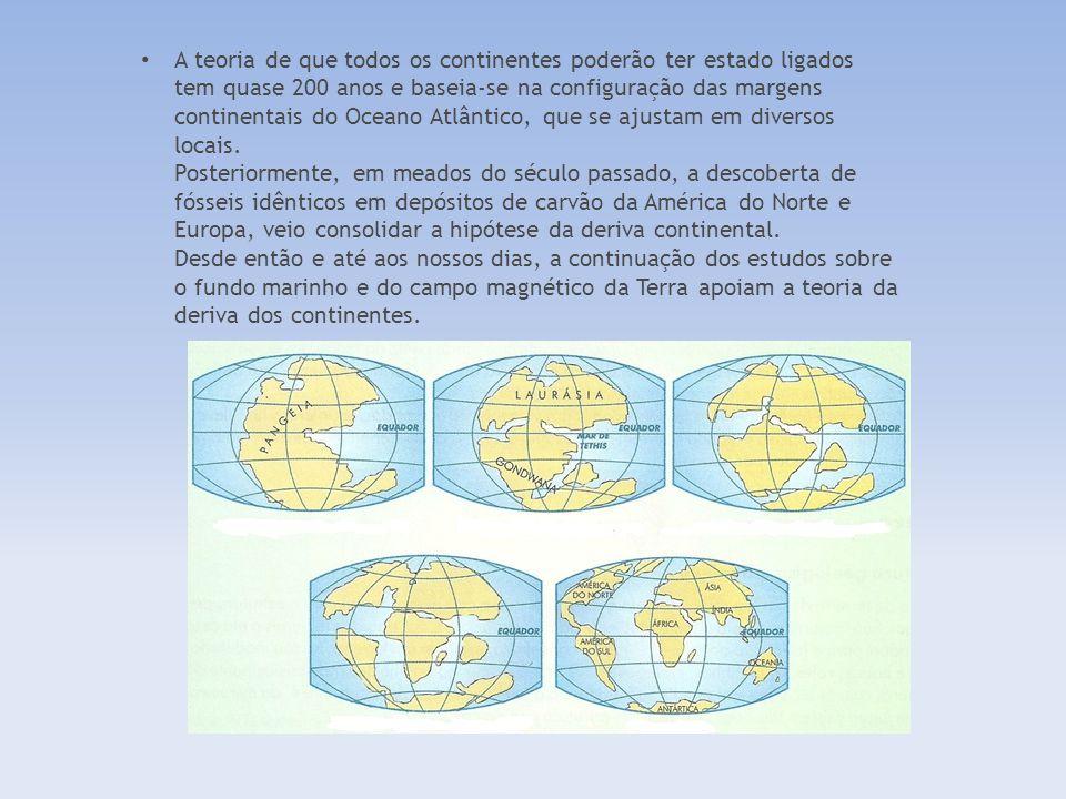 A teoria de que todos os continentes poderão ter estado ligados tem quase 200 anos e baseia-se na configuração das margens continentais do Oceano Atlântico, que se ajustam em diversos locais. Posteriormente, em meados do século passado, a descoberta de fósseis idênticos em depósitos de carvão da América do Norte e Europa, veio consolidar a hipótese da deriva continental.