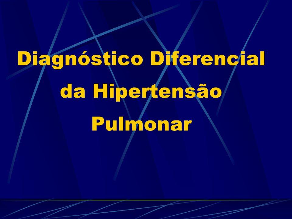 Diagnóstico Diferencial da Hipertensão Pulmonar