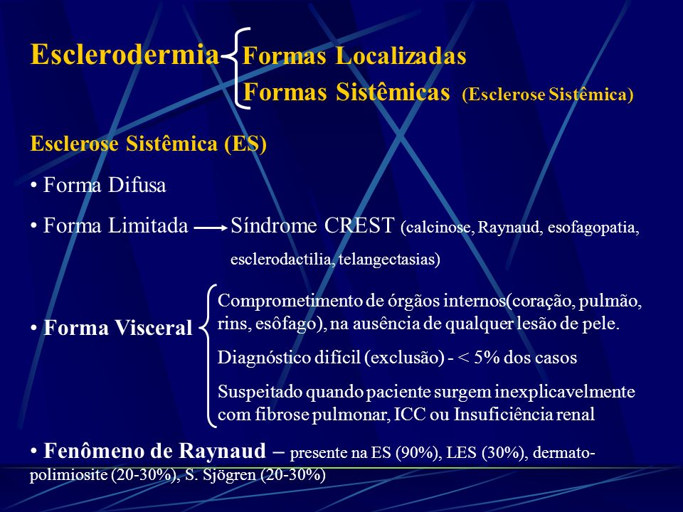 Esclerodermia Formas Localizadas Formas Sistêmicas (Esclerose Sistêmica)