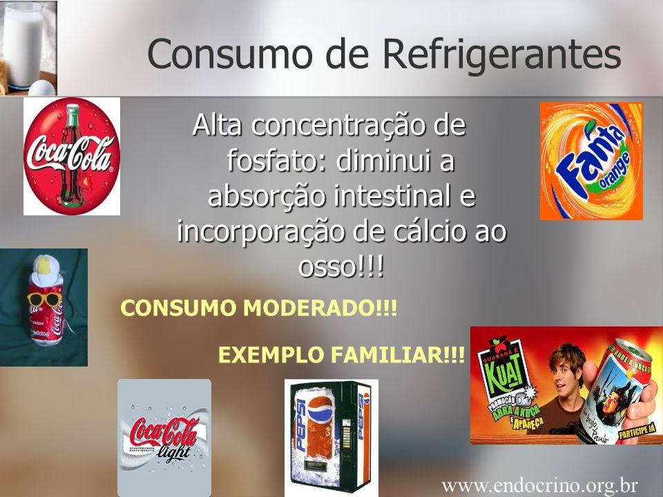 Consumo de Refrigerantes
