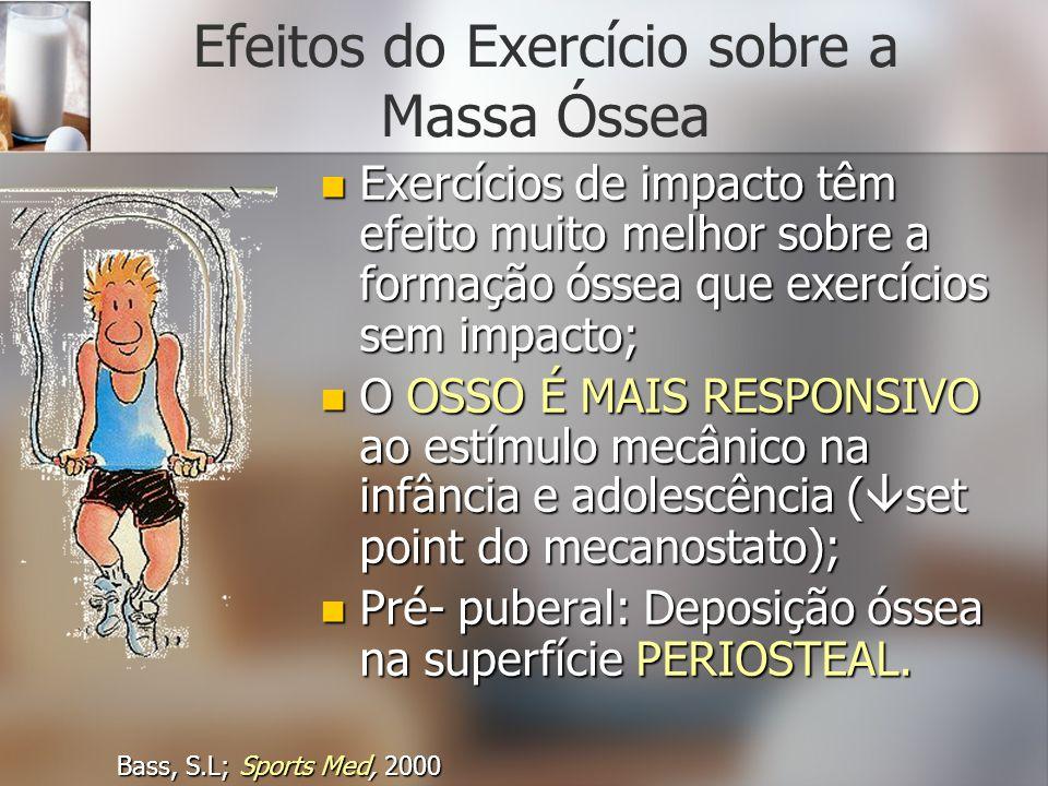 Efeitos do Exercício sobre a Massa Óssea