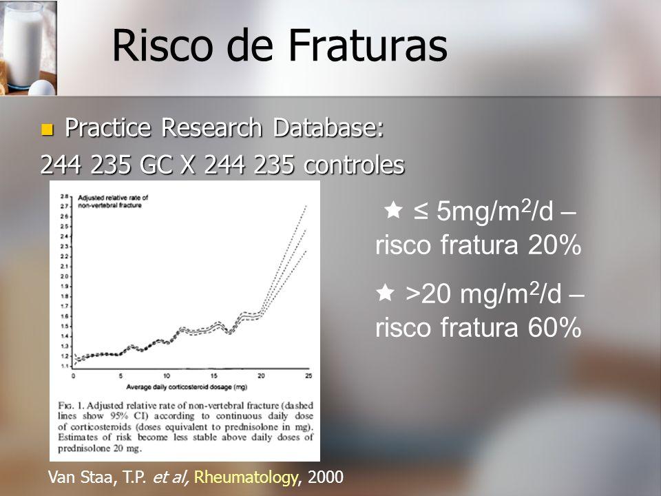 Risco de Fraturas  ≤ 5mg/m2/d – risco fratura 20%