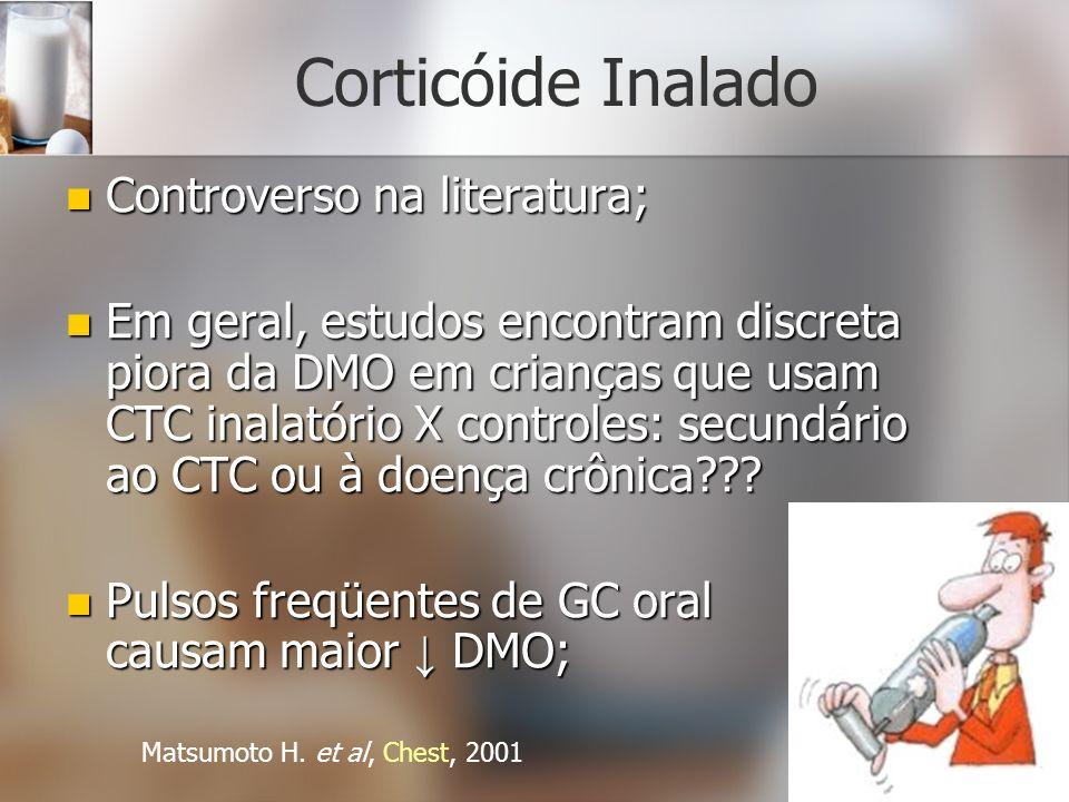 Corticóide Inalado Controverso na literatura;