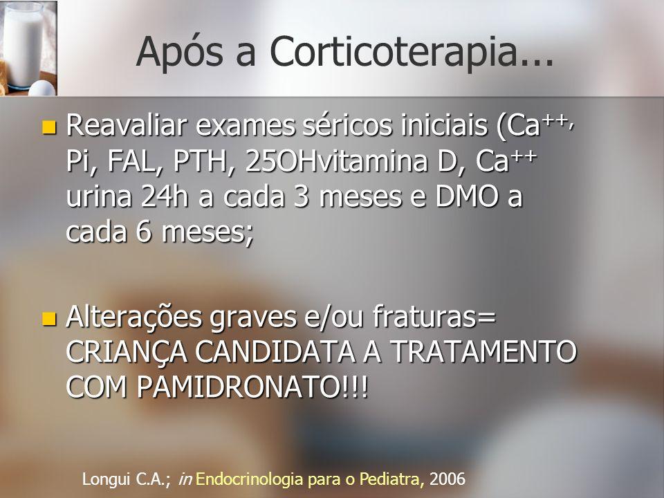 Após a Corticoterapia... Reavaliar exames séricos iniciais (Ca++, Pi, FAL, PTH, 25OHvitamina D, Ca++ urina 24h a cada 3 meses e DMO a cada 6 meses;