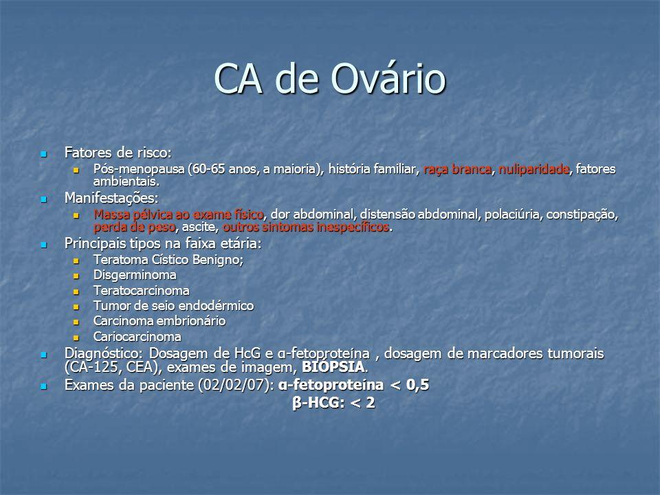 CA de Ovário Fatores de risco: Manifestações:
