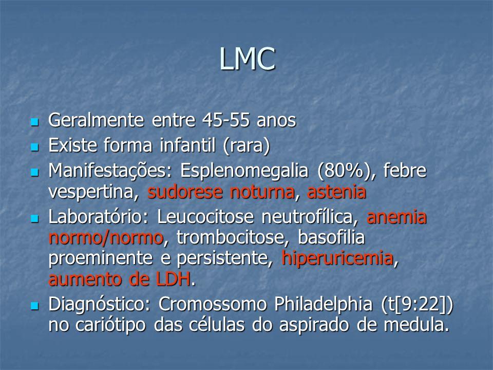 LMC Geralmente entre 45-55 anos Existe forma infantil (rara)