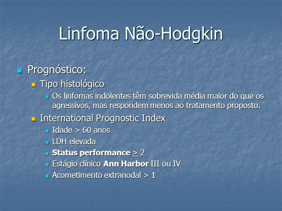 Linfoma Não-Hodgkin Prognóstico: Tipo histológico