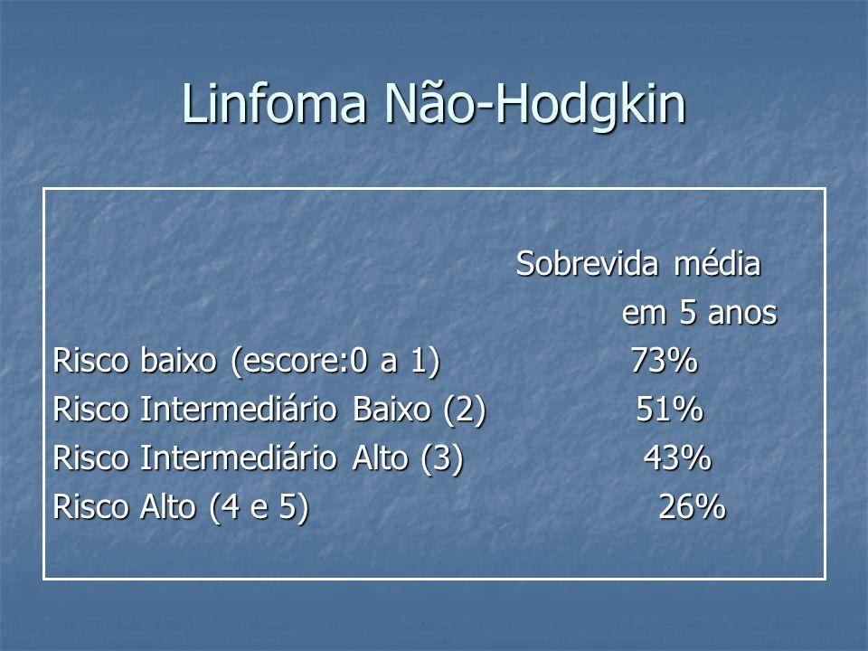 Linfoma Não-Hodgkin Sobrevida média em 5 anos