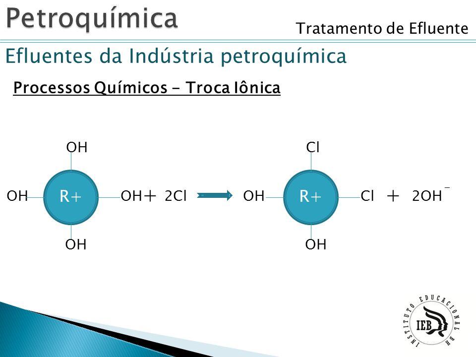 Petroquímica Efluentes da Indústria petroquímica + + R+ R+