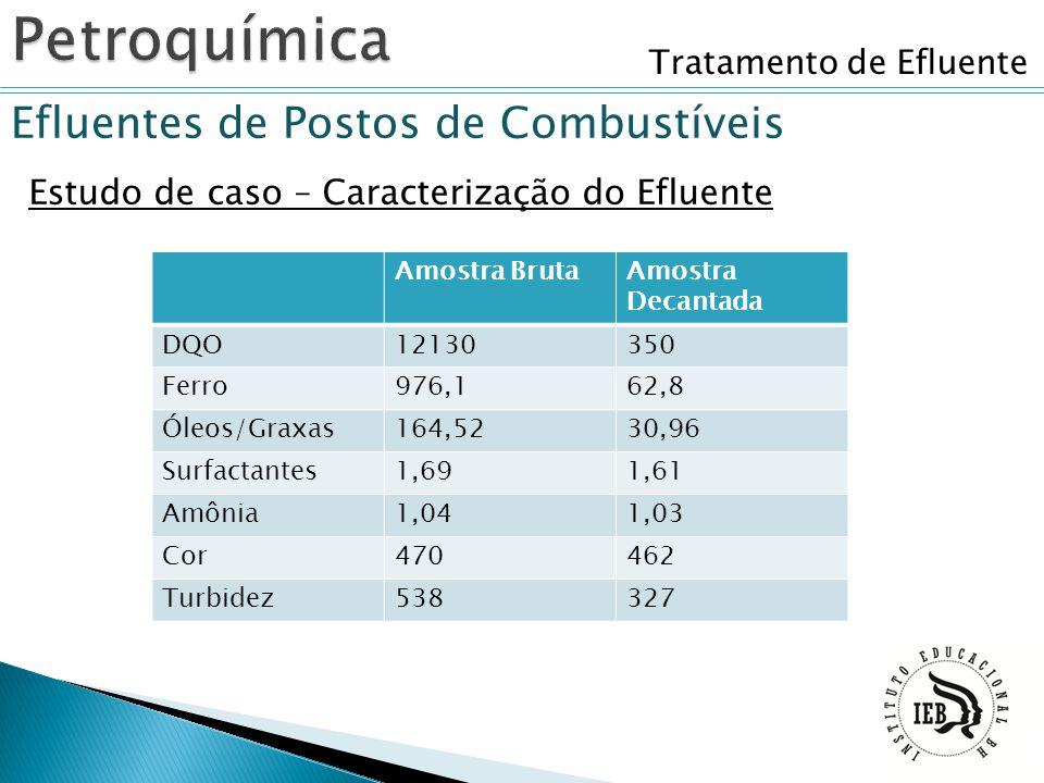 Petroquímica Efluentes de Postos de Combustíveis