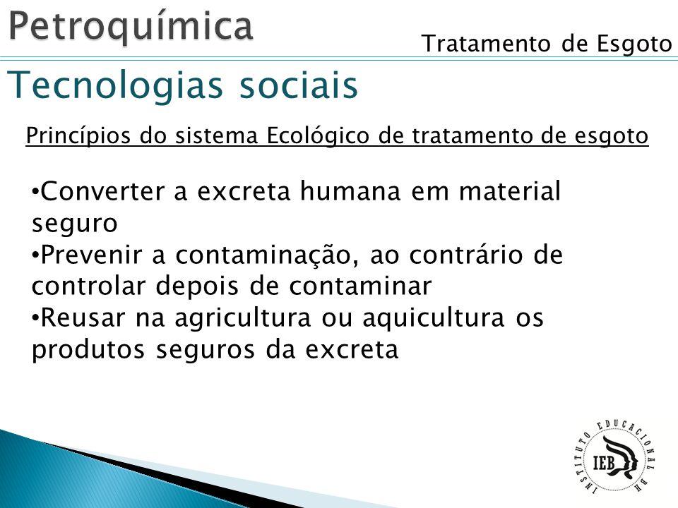 Petroquímica Tecnologias sociais