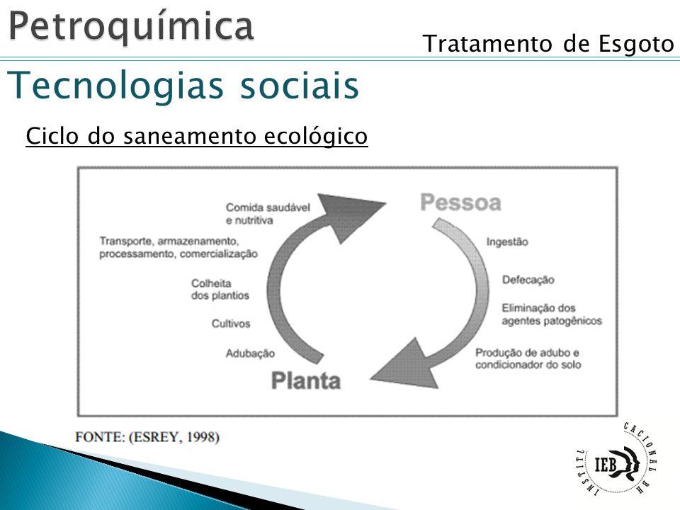 Petroquímica Tecnologias sociais Tratamento de Esgoto