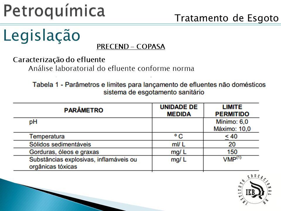 Petroquímica Legislação Tratamento de Esgoto PRECEND - COPASA