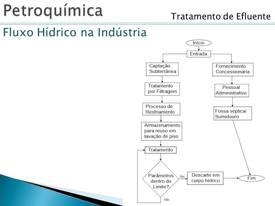 Petroquímica Tratamento de Efluente Fluxo Hídrico na Indústria