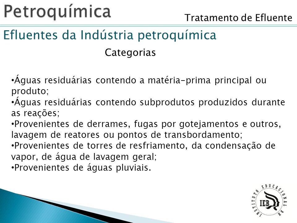 Petroquímica Efluentes da Indústria petroquímica Categorias