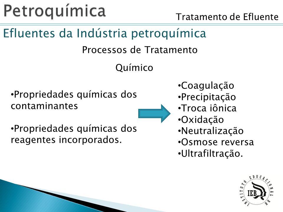 Petroquímica Efluentes da Indústria petroquímica