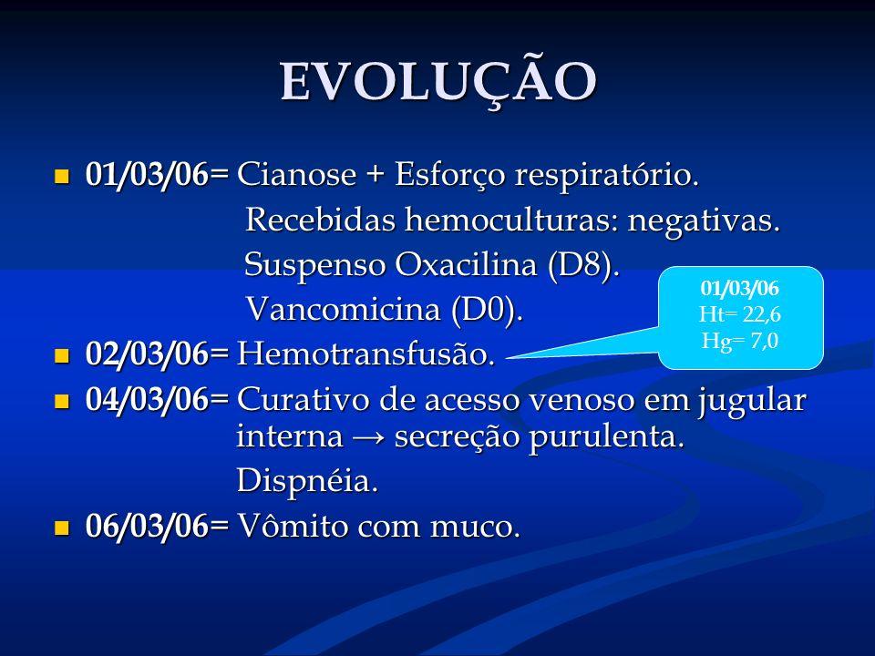 EVOLUÇÃO 01/03/06= Cianose + Esforço respiratório.