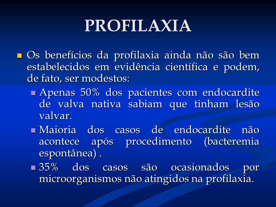 PROFILAXIA Os benefícios da profilaxia ainda não são bem estabelecidos em evidência científica e podem, de fato, ser modestos: