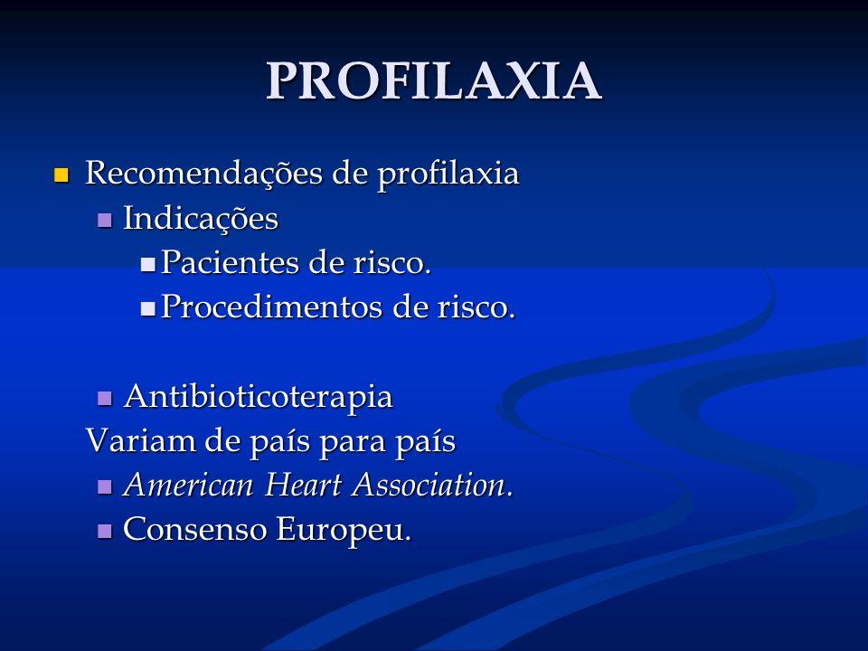 PROFILAXIA Recomendações de profilaxia Indicações Pacientes de risco.