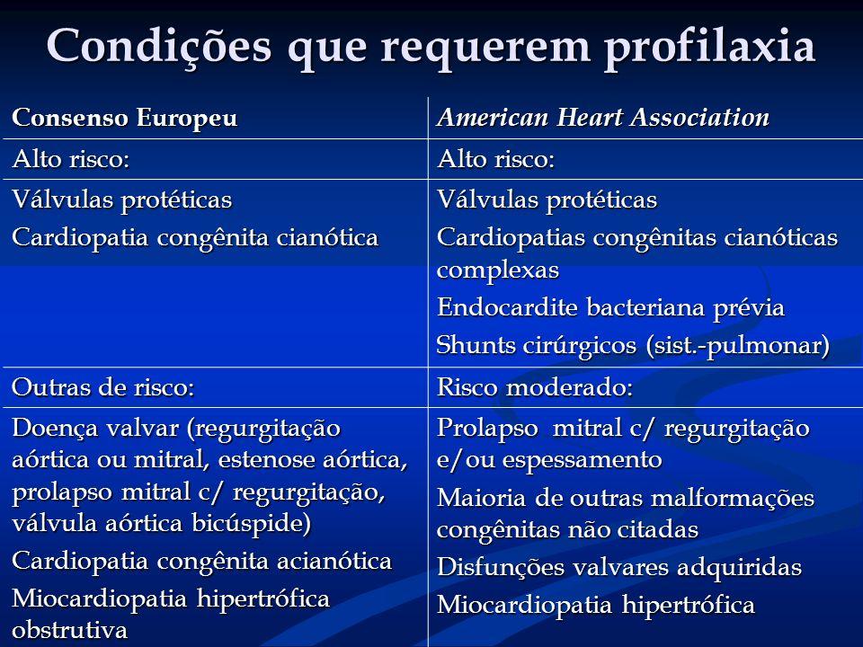 Condições que requerem profilaxia