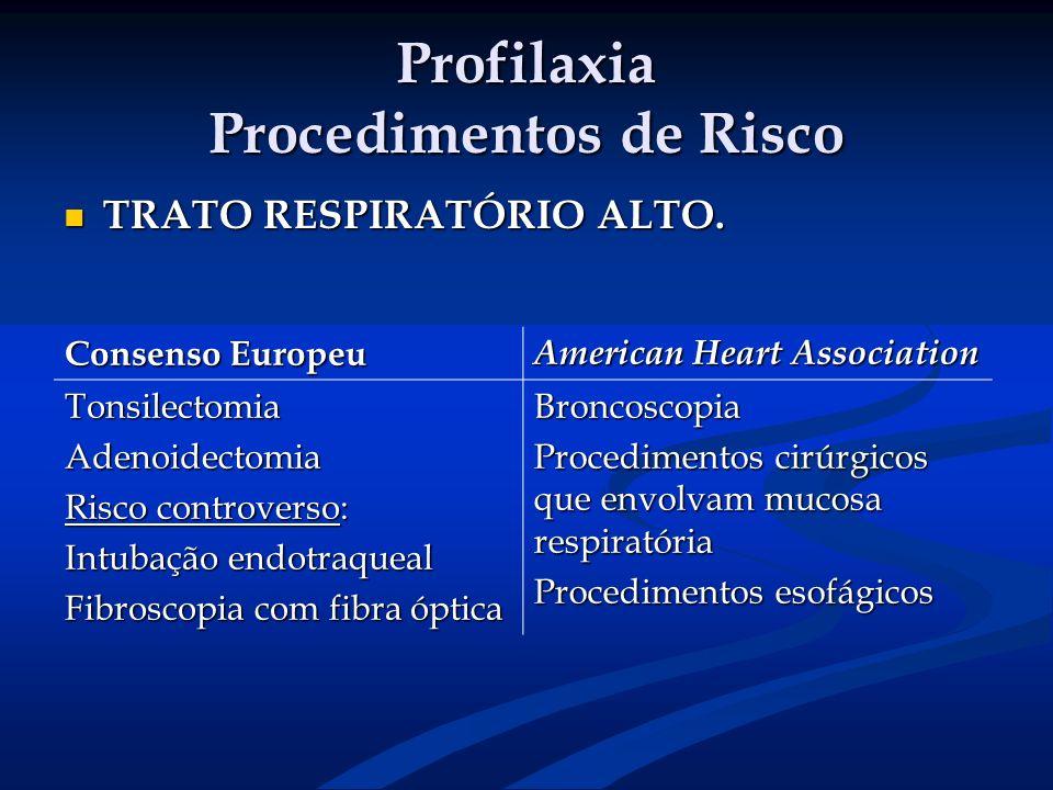 Profilaxia Procedimentos de Risco