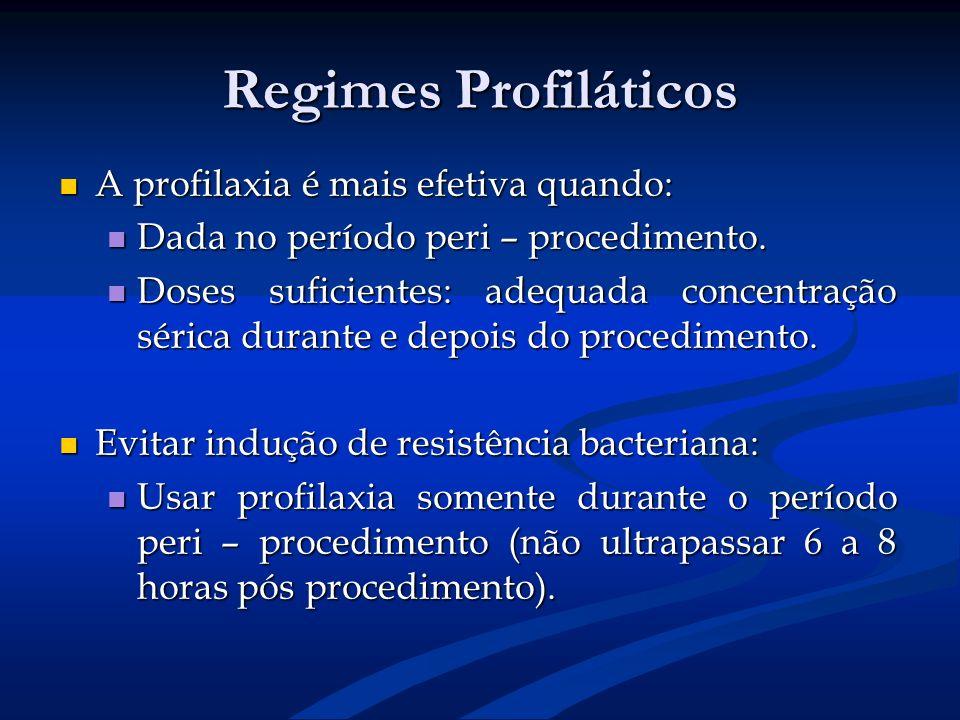 Regimes Profiláticos A profilaxia é mais efetiva quando: