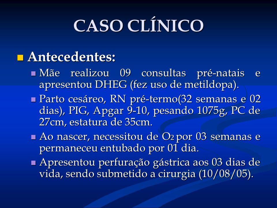 CASO CLÍNICO Antecedentes: