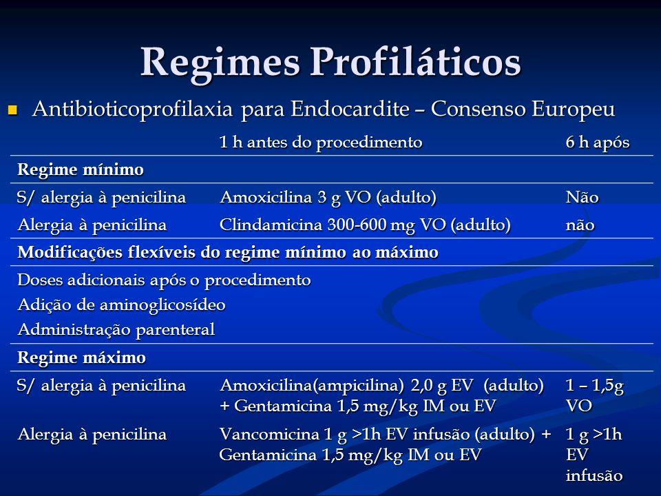 Regimes Profiláticos Antibioticoprofilaxia para Endocardite – Consenso Europeu. 1 h antes do procedimento.