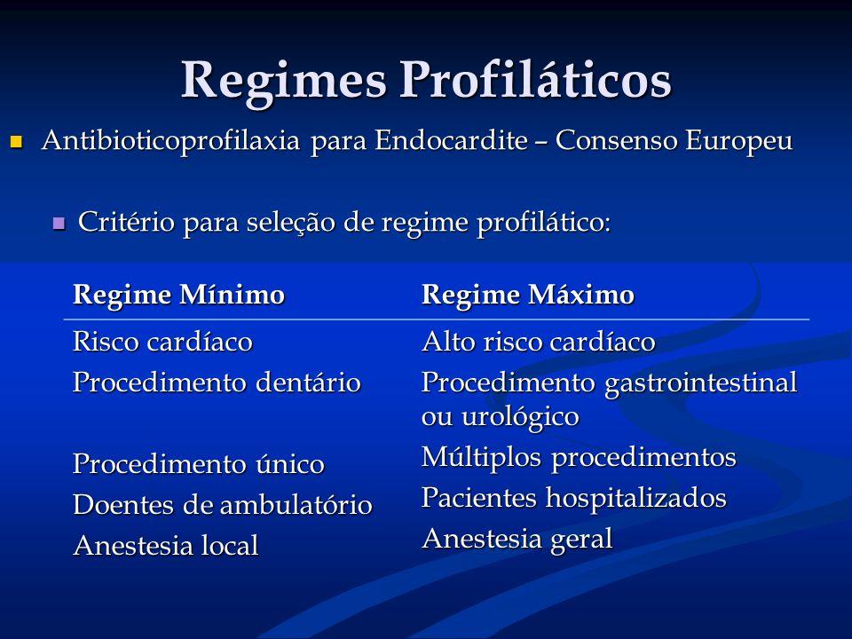 Regimes Profiláticos Antibioticoprofilaxia para Endocardite – Consenso Europeu. Critério para seleção de regime profilático: