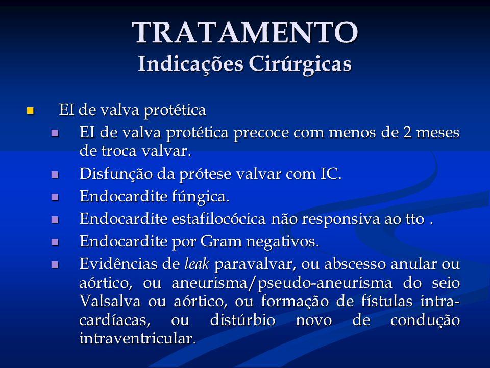 TRATAMENTO Indicações Cirúrgicas