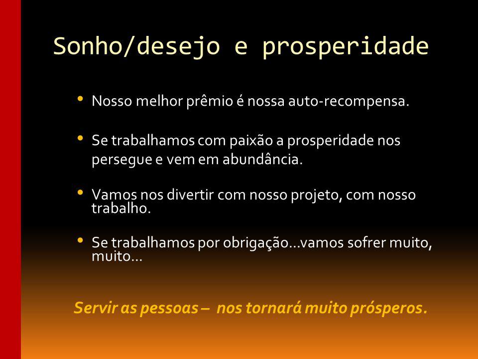 Sonho/desejo e prosperidade