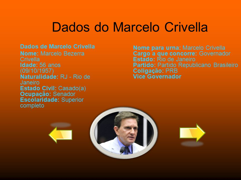 Dados do Marcelo Crivella