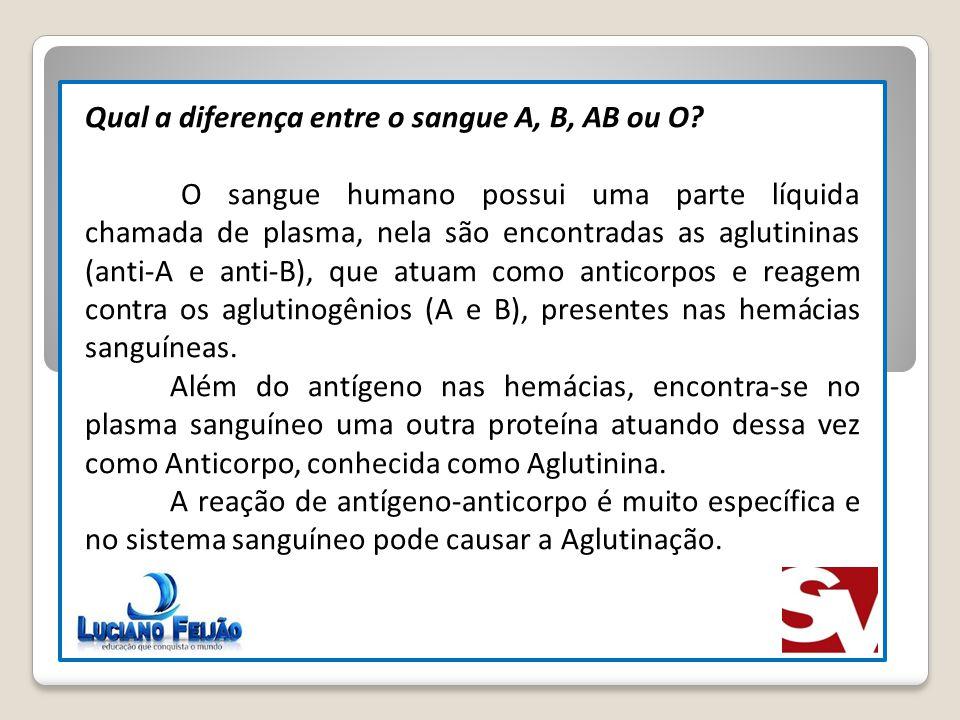 Qual a diferença entre o sangue A, B, AB ou O