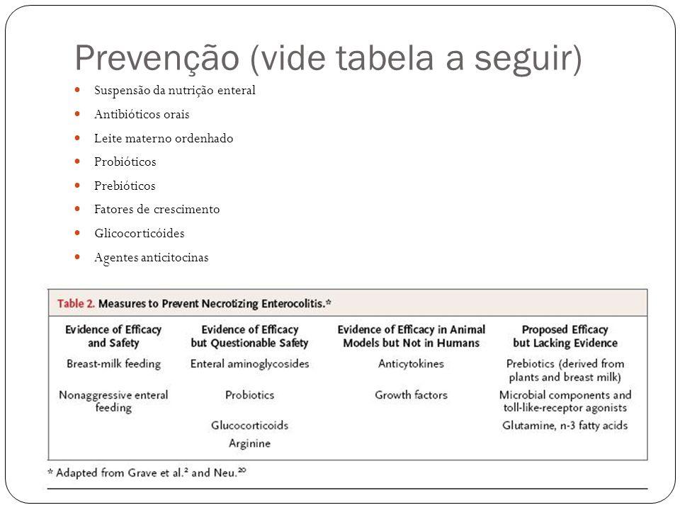 Prevenção (vide tabela a seguir)