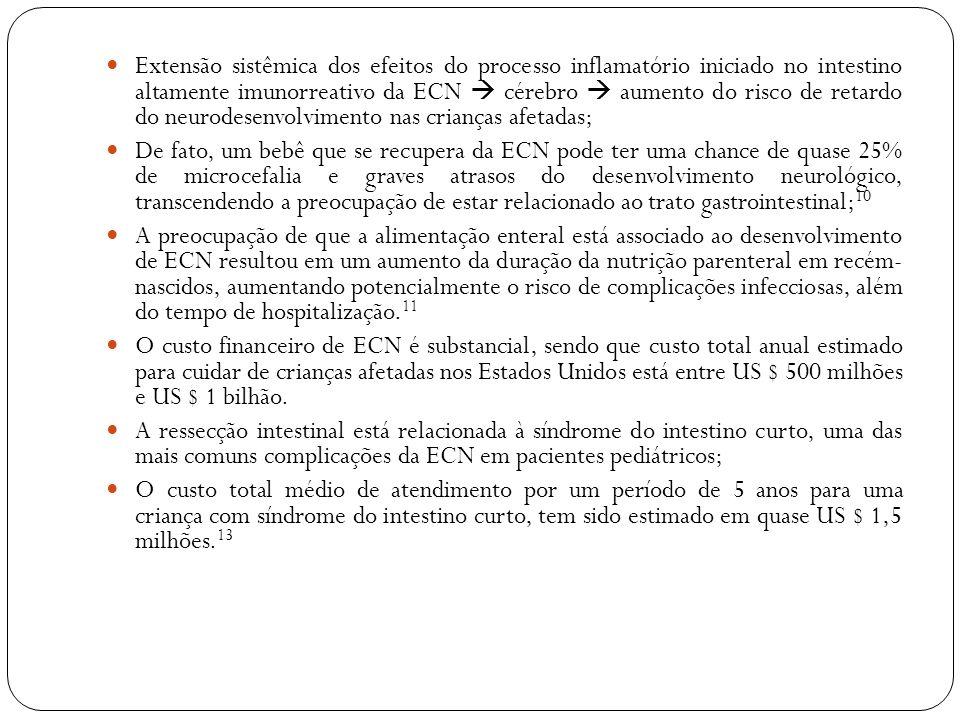 Extensão sistêmica dos efeitos do processo inflamatório iniciado no intestino altamente imunorreativo da ECN  cérebro  aumento do risco de retardo do neurodesenvolvimento nas crianças afetadas;