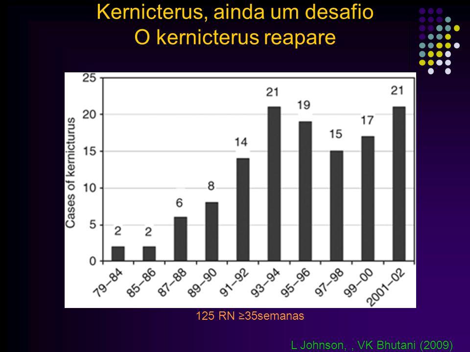 Kernicterus, ainda um desafio O kernicterus reapare