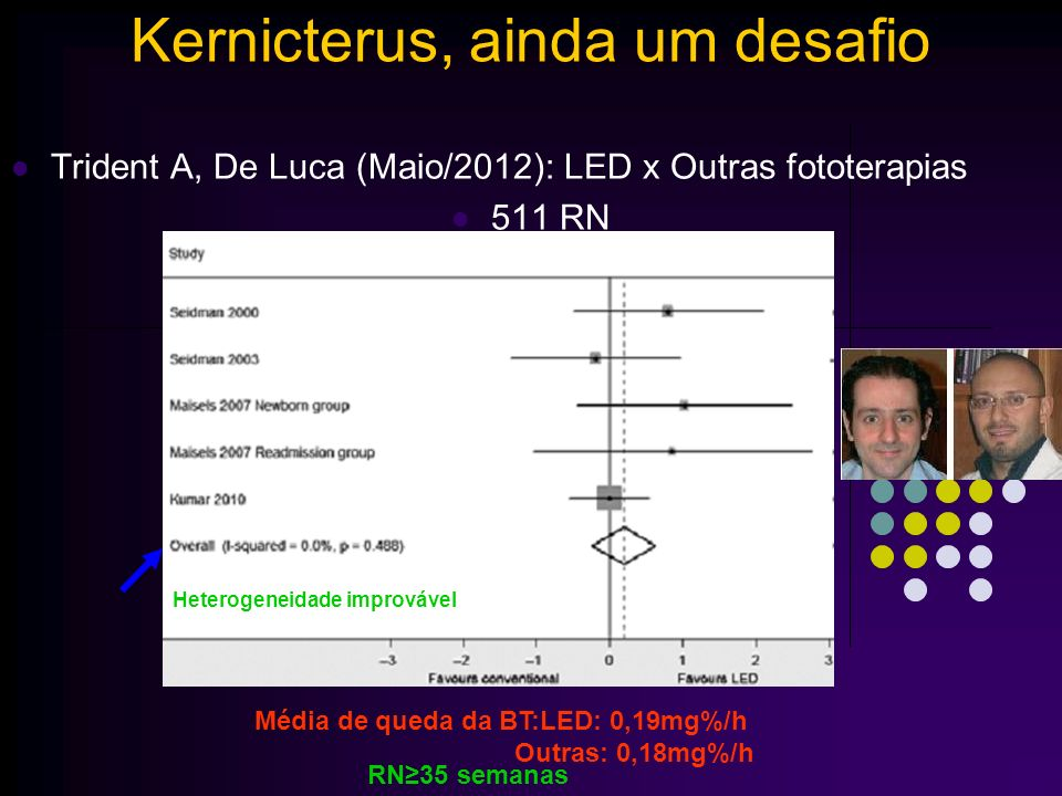 Heterogeneidade improvável Média de queda da BT:LED: 0,19mg%/h