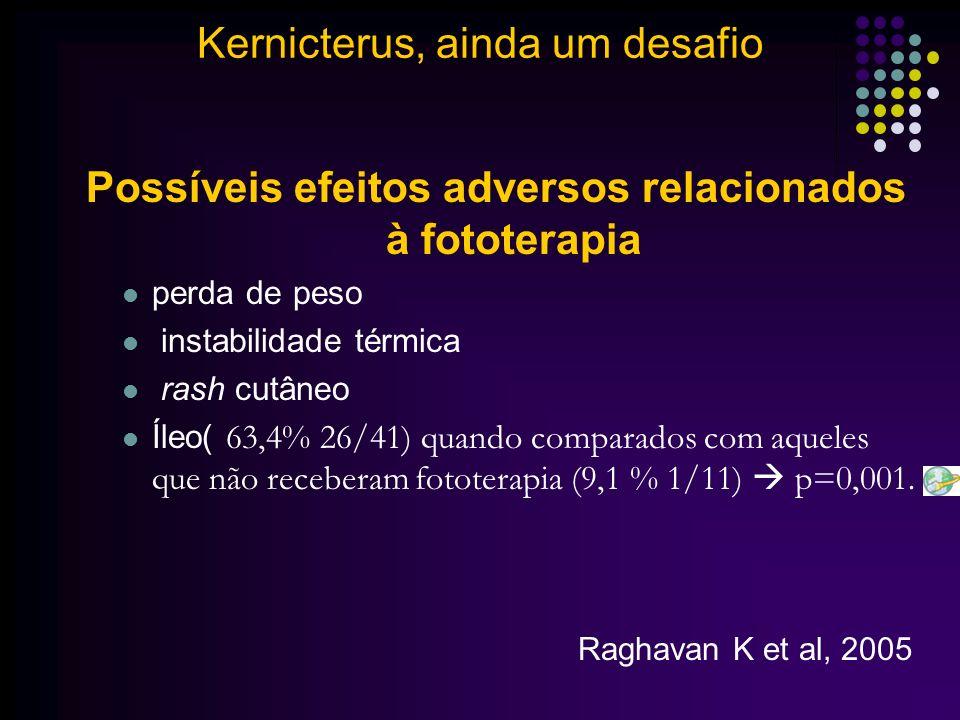 Possíveis efeitos adversos relacionados à fototerapia