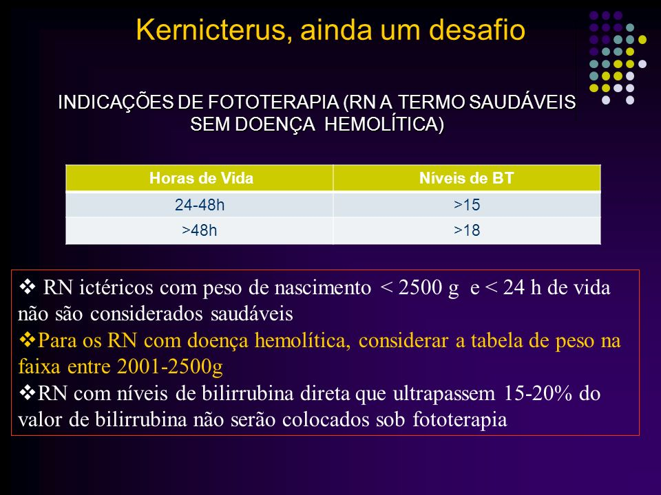INDICAÇÕES DE FOTOTERAPIA (RN A TERMO SAUDÁVEIS SEM DOENÇA HEMOLÍTICA)