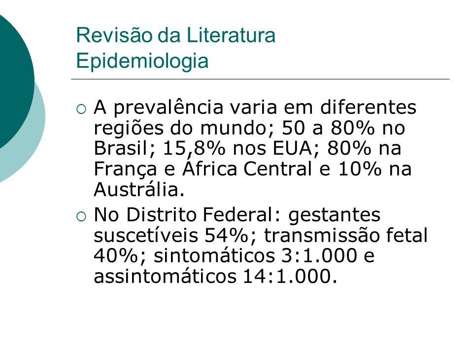 Revisão da Literatura Epidemiologia