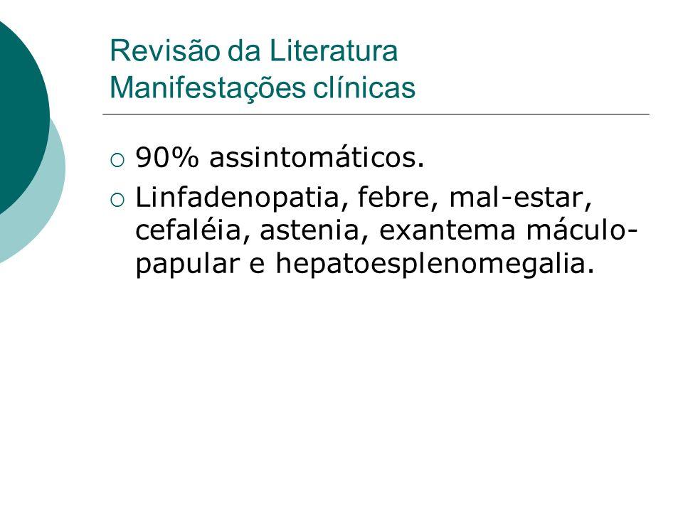 Revisão da Literatura Manifestações clínicas