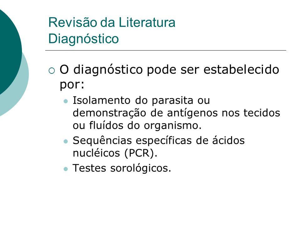 Revisão da Literatura Diagnóstico