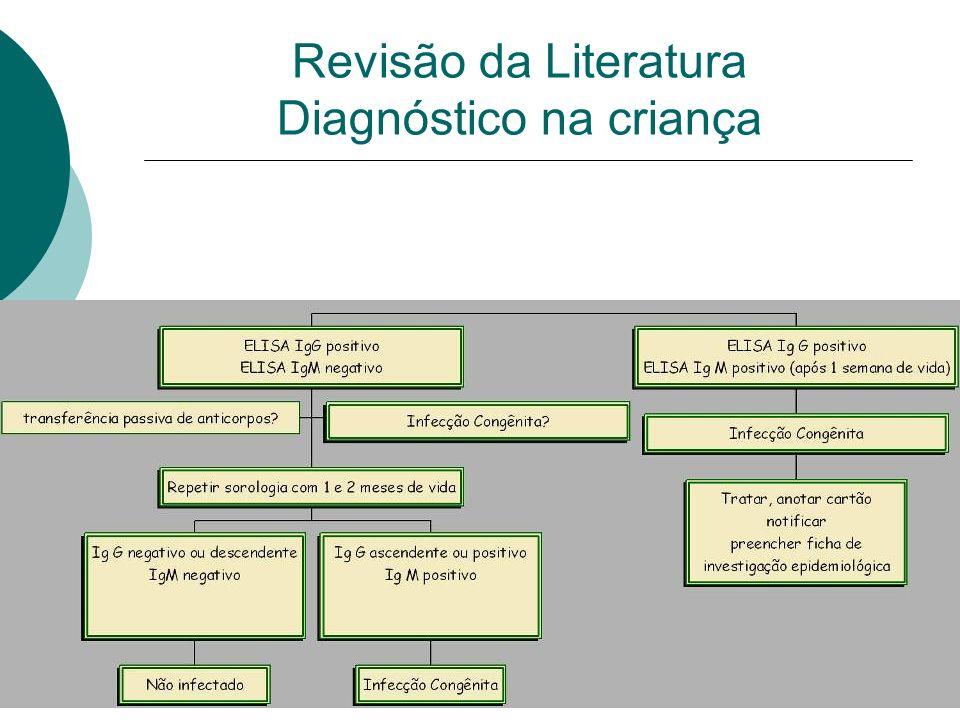 Revisão da Literatura Diagnóstico na criança