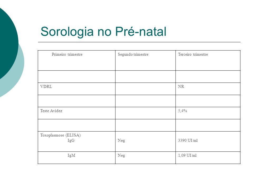Sorologia no Pré-natal