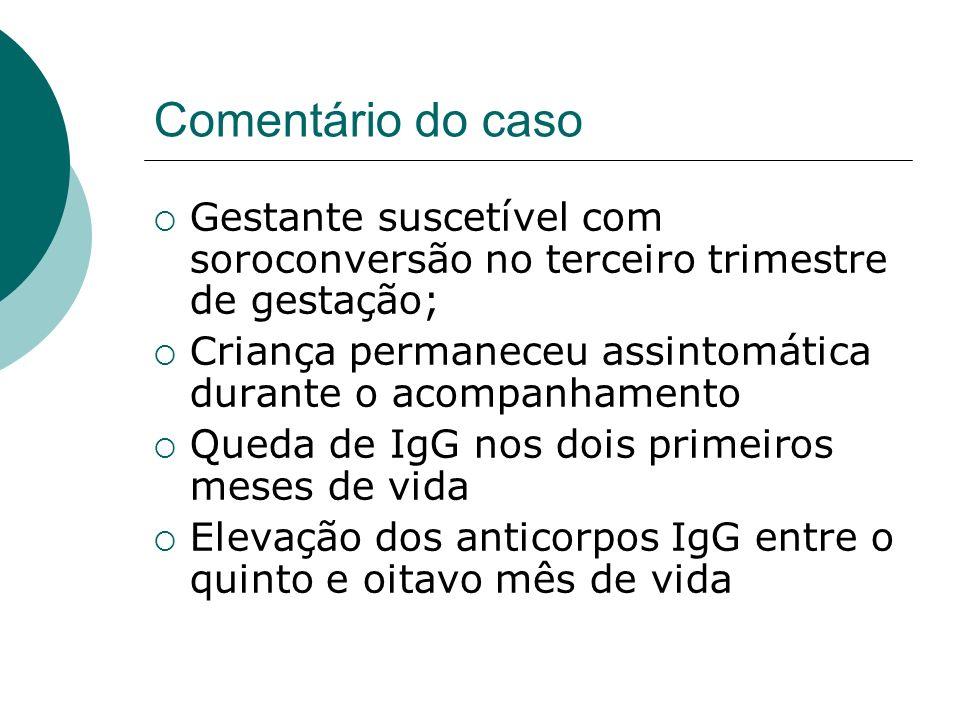 Comentário do caso Gestante suscetível com soroconversão no terceiro trimestre de gestação;