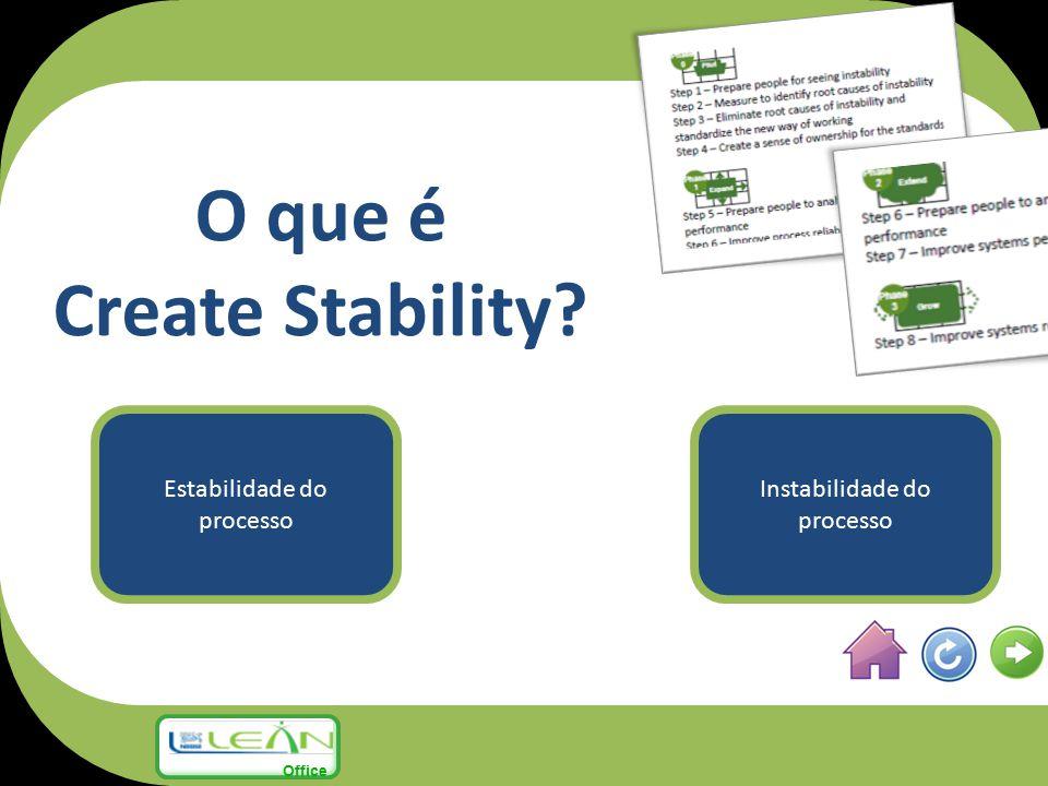 O que é Create Stability