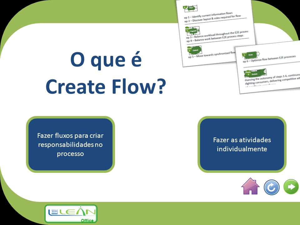 O que é Create Flow Fazer fluxos para criar responsabilidades no processo. Fazer as atividades individualmente.
