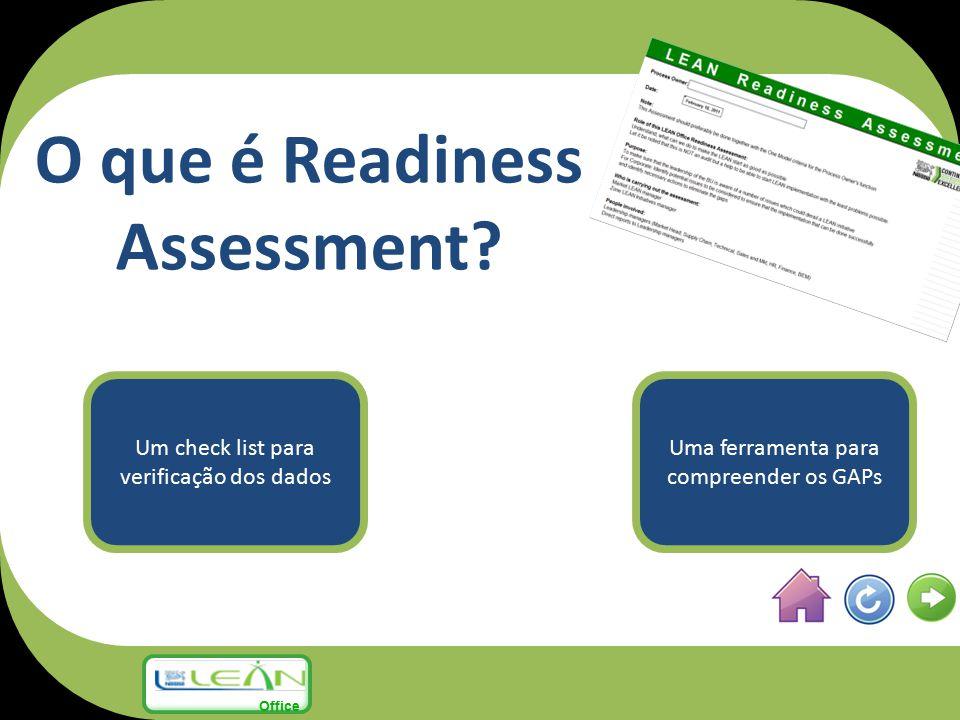 O que é Readiness Assessment