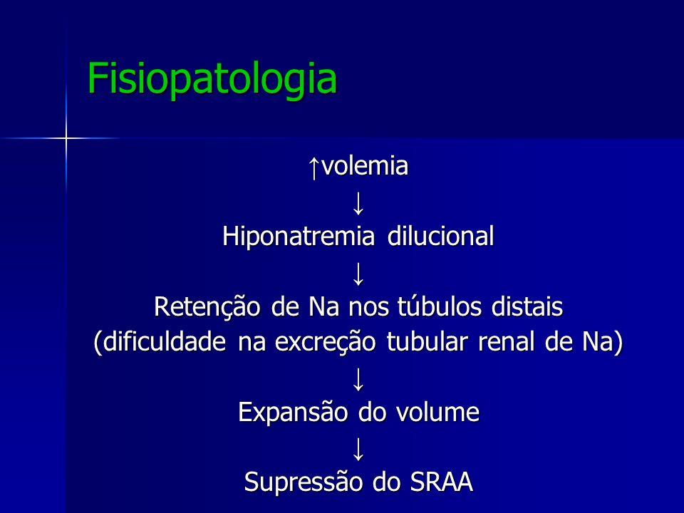 Fisiopatologia ↑volemia ↓ Hiponatremia dilucional